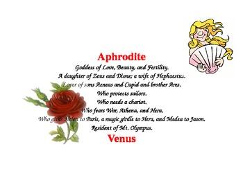 Greek God/Goddess Bio Poem