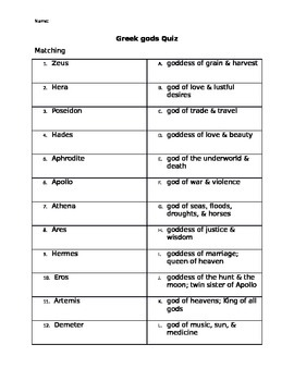 Greek Gods Quiz