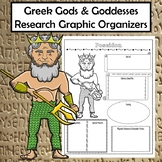Greek Gods & Goddesses Research Graphic Organizers Bundle