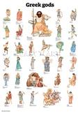 Greek Gods and Goddesses SnapChat BUNDLE