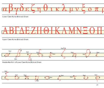 Greek Handwriting Guides