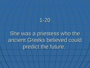 Greek Jeopardy Review Ancient Greece Religion Athens Lit Alexander