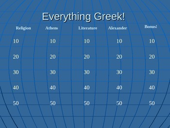 Greek Jeopardy Review Ancient Greece Religion Athens Lit A