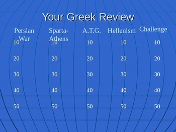 Greek Jeopardy Review Ancient Greece Sparta Athens Alexander Hellenism Persians