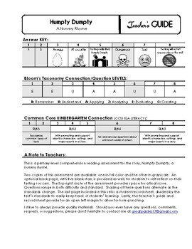 Reading Comprehension Assessment [High Level Questions] HUMPTY DUMPTY