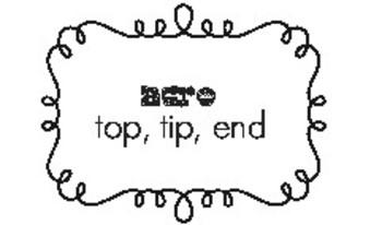 Greek & Latin Prefix Cards