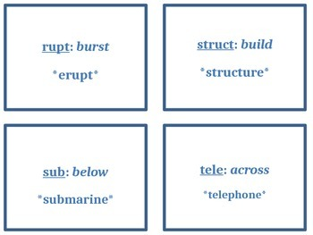 Greek/Latin Roots, Prefixes, Suffixes and Endings