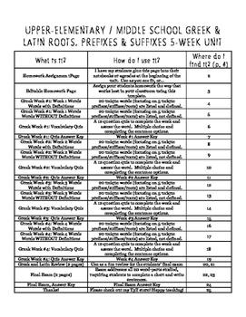 Greek & Latin Roots Unit --- Middle School / Upper Elementary
