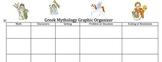 Greek Myth Graphic Organizer
