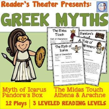 Reader's Theater for Greek Mythology (3 leveled scripts; 4 myths)