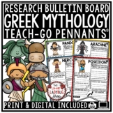 Ancient Greek Mythology Activities Research Project Templa