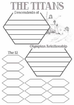 Greek Mythology: A Thematic Notebooking Unit
