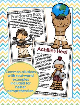 Allusions Myths Greek Mythology Posters RL4.4