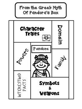 Greek Mythology Characters Interactive Notebook (Just The Girls Version)