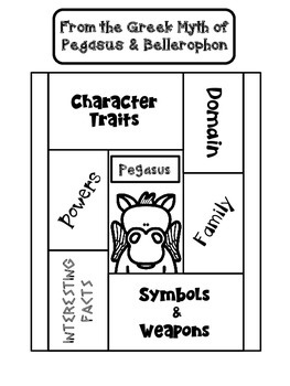 Greek Mythology Characters Interactive Notebook (Just The Monsters/Creatures)