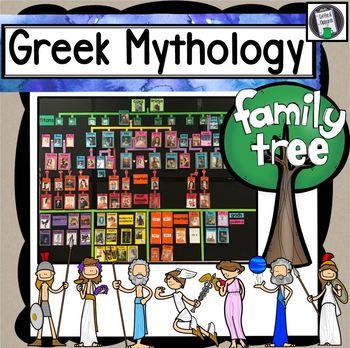 Greek Mythology Family Tree Lightning Thief Companion Visual Aid
