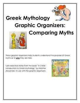 Greek Mythology Graphic Organizers for Comparing Myths
