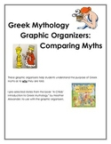 Greek Mythology Graphic Organizers for Comparing Myths