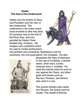 Greek Mythology: Hades God of the underworld