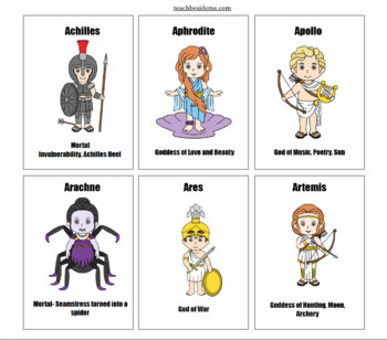 Greek Mythology Info & Trading Cards