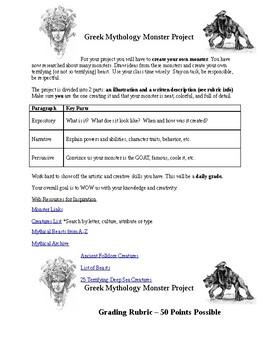 Greek Mythology - Make Your Own Monster Project