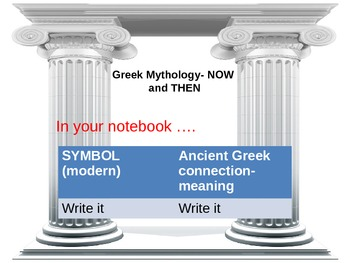 Greek Mythology- NOW and Then