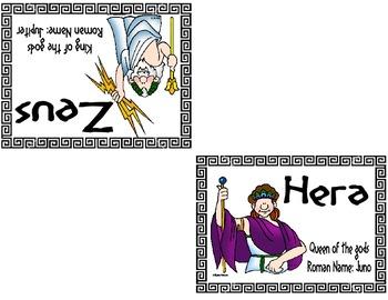 Greek Mythology Name Plates