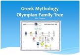 Greek Mythology - Olympian Family Tree