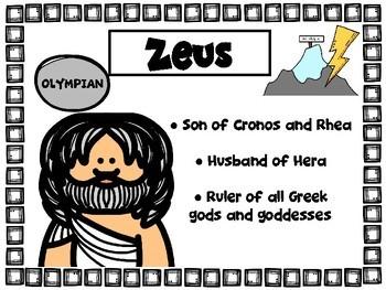 Greek Mythology Poster Set (Gods, Goddesses, Monsters)