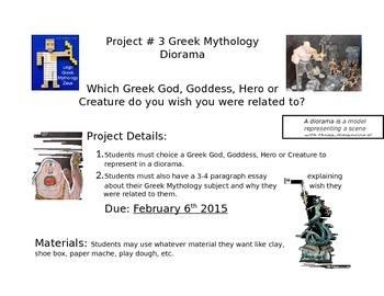 Greek Mythology Project -Diorama