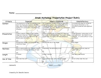 CCCS Greek Mythology Project Rubric