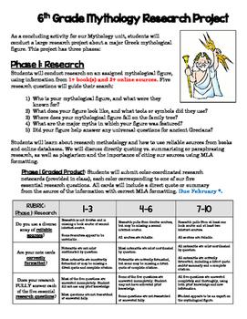 greek mythology research