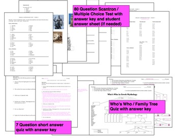 Greek Mythology Review Games and Tests