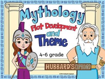 Determine Theme - Identify Theme Literature - Plot Development - Greek Mythology