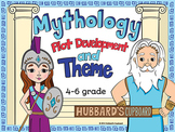 Determine Theme - Identify Theme Literature - Plot Development - Greek Mythology