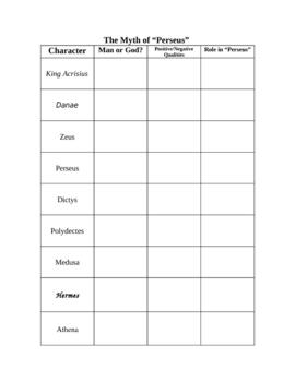 Greek Mythology Unit: 2-page Study Guide for Perseus Myth