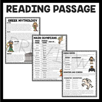 Greek Mythology overview article & questions, Ancient Greece