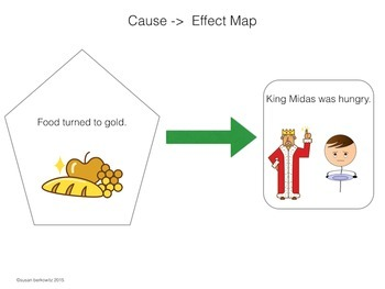 Greek Myths King Midas Cause and Effect Materials for Speech Language or SPED