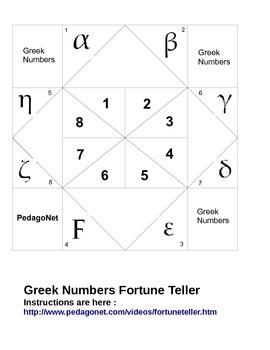 Greek Numbers Fortune Teller