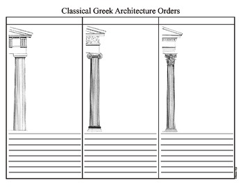 Greek Orders of Architecture (Columns/Temples)
