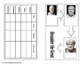 Greek Philosophers Foldable