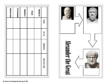 Greek Philosophers Foldable