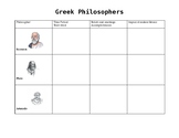 Greek Philosophers graphic organizer