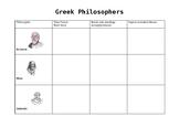 Greek Philosophers graphic organizer