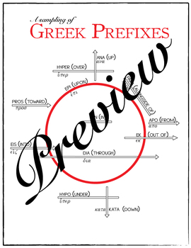 Greek Prefix Chart and Review Page