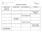 Greek/Roman Gods & Goddesses Fill-in Chart