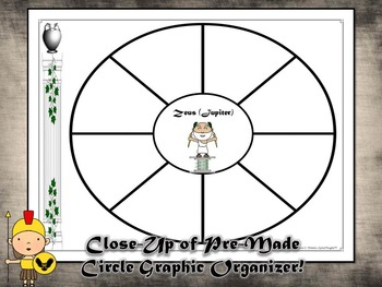 Greek & Roman Mythology Analysis & Research Circle Graphic Organizers