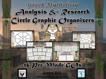 Greek & Roman Mythology Analysis & Research Circle Graphic Organizers