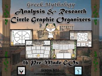 Greek & Roman Mythology Analysis & Research Circle Graphic