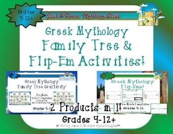 Greek & Roman Mythology Interactive Family Tree & Research